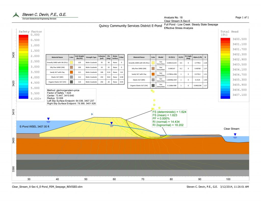 Analysis-18-Clear_Stream_X-Sec-6_E-Pond_FEM_Seepage_REVISED
