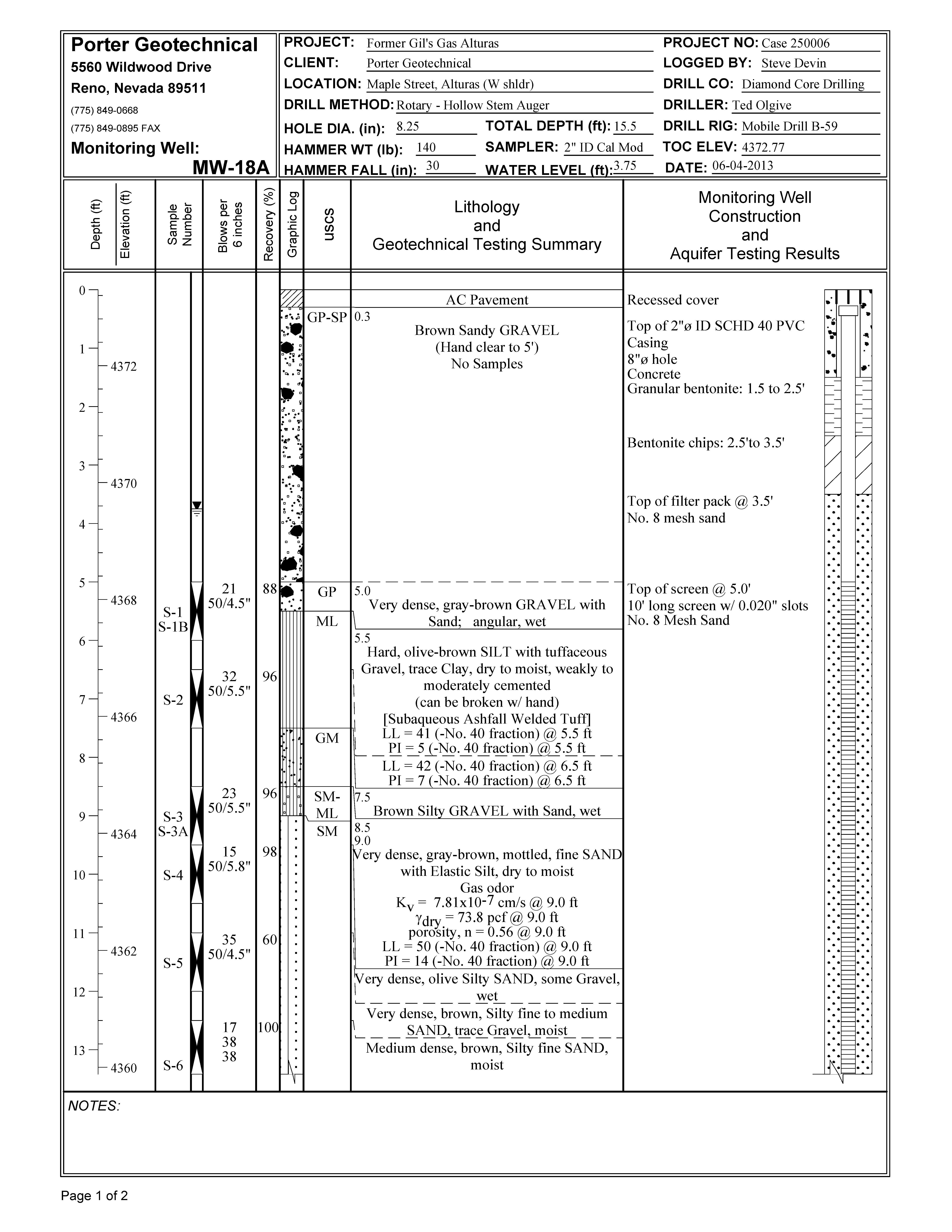 Appendix-1_Gils_Alturas_PORTER_FINAL_LOGS_08-09-13_Page_01