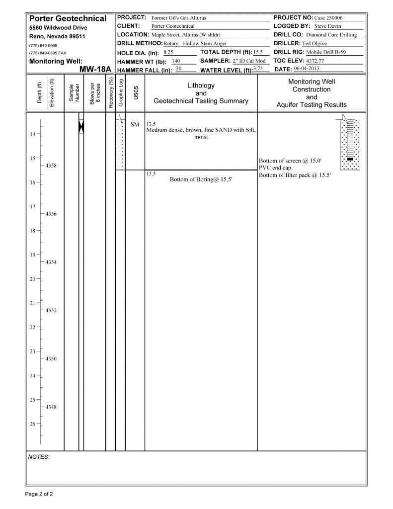 appendix-1_gils_alturas_porter_final_logs_08-09-13_page_02