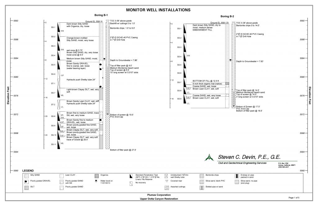 dotta_canyon_monitoring_well_installations_page_1
