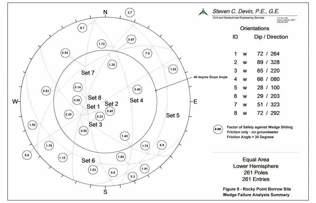 Figure 9 - Rocky Point Borrow Site - Geotechnical Report_FINAL2