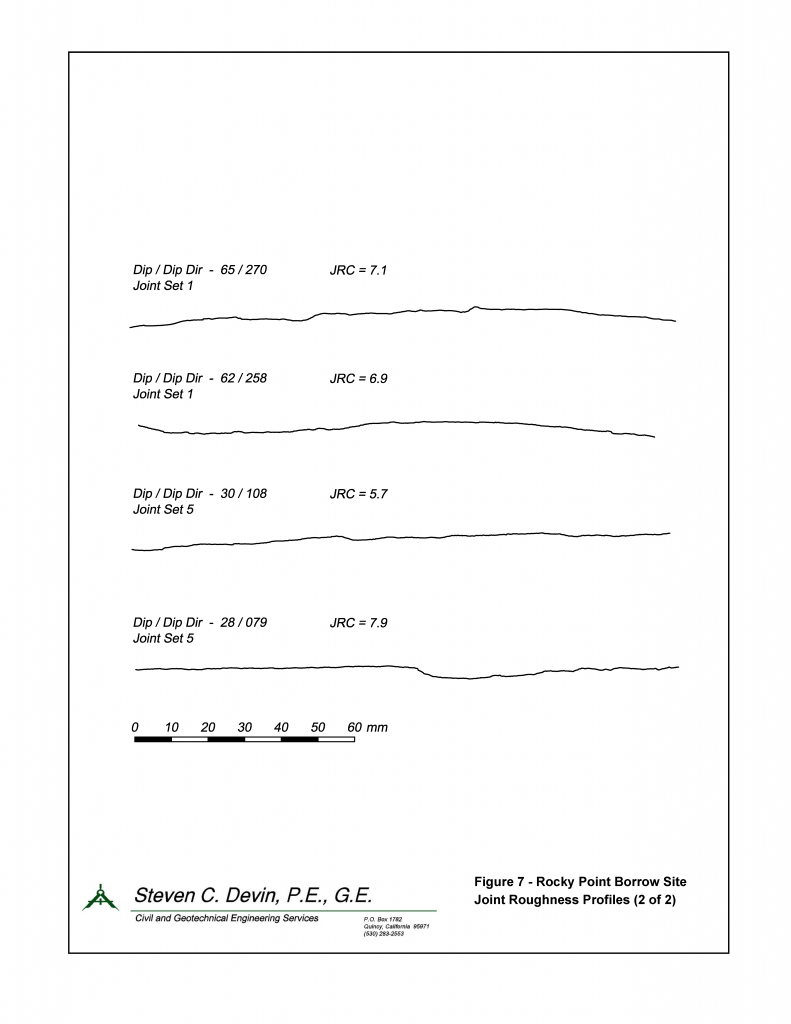 figure_7-joint_roughness_profiles_page_2