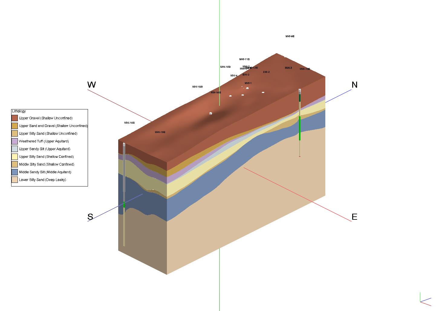 former_gills_gas_block_diagram