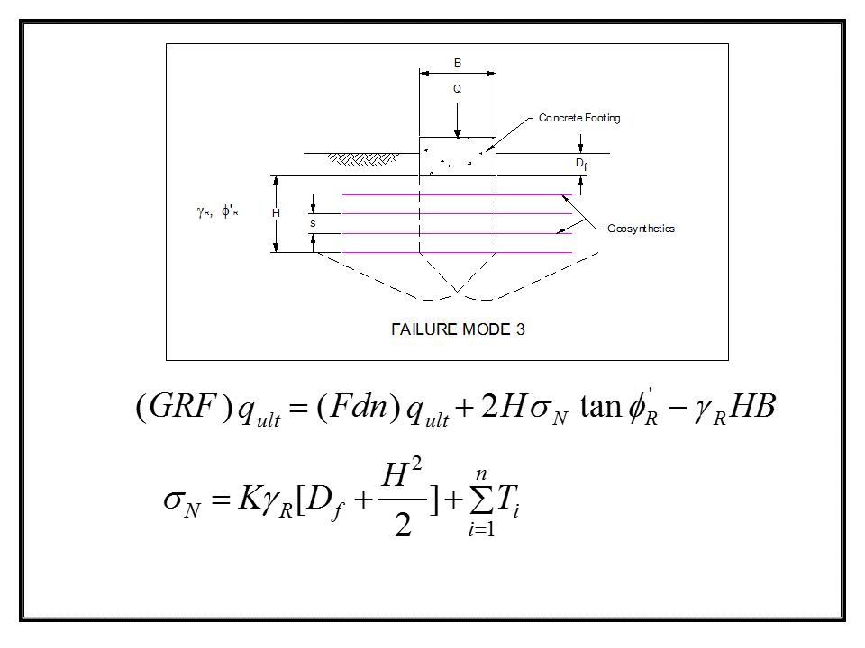 GRF_Bearing_Capacity