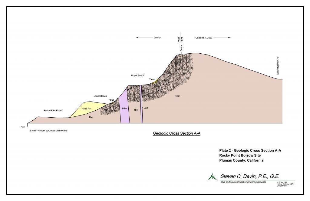 geologic_x-sec_a-a