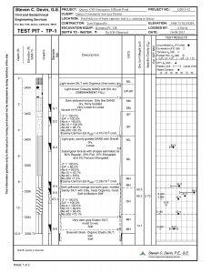 QCSD Test Pit TP-1_Page_1