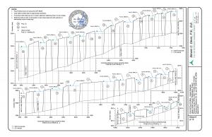 Upper_Dotta_Canyon_FINAL_Grading_Plan_Page_09